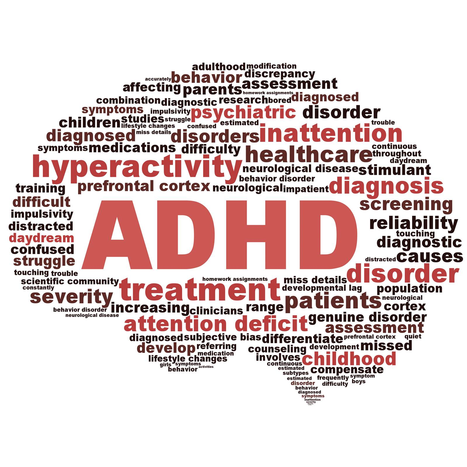 A Quick Guide to Recognizing Depression Symptoms in ADHD Children