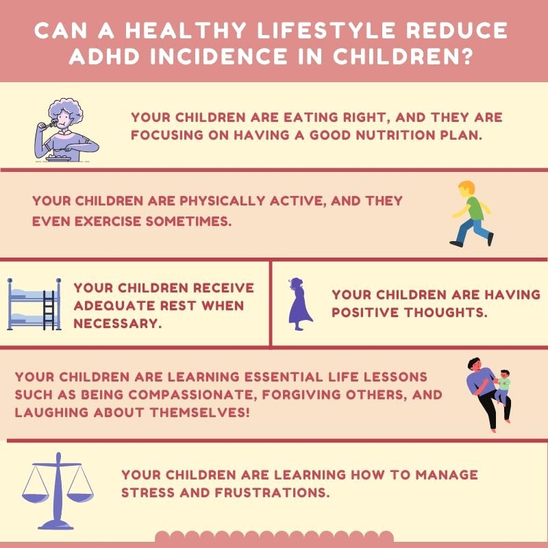 Can a Healthy Lifestyle Reduce ADHD Incidence in Children
