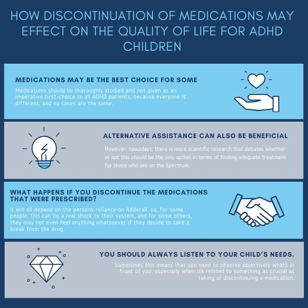 How Discontinuation of Medications May effect