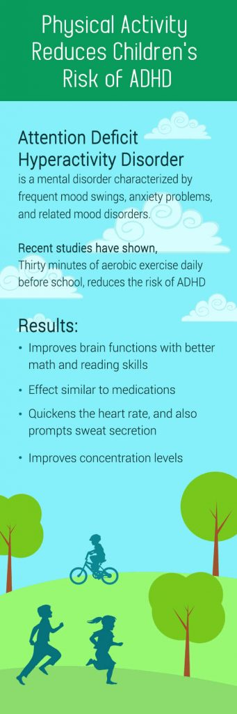 Physical Activity Reduces the risk of ADHD