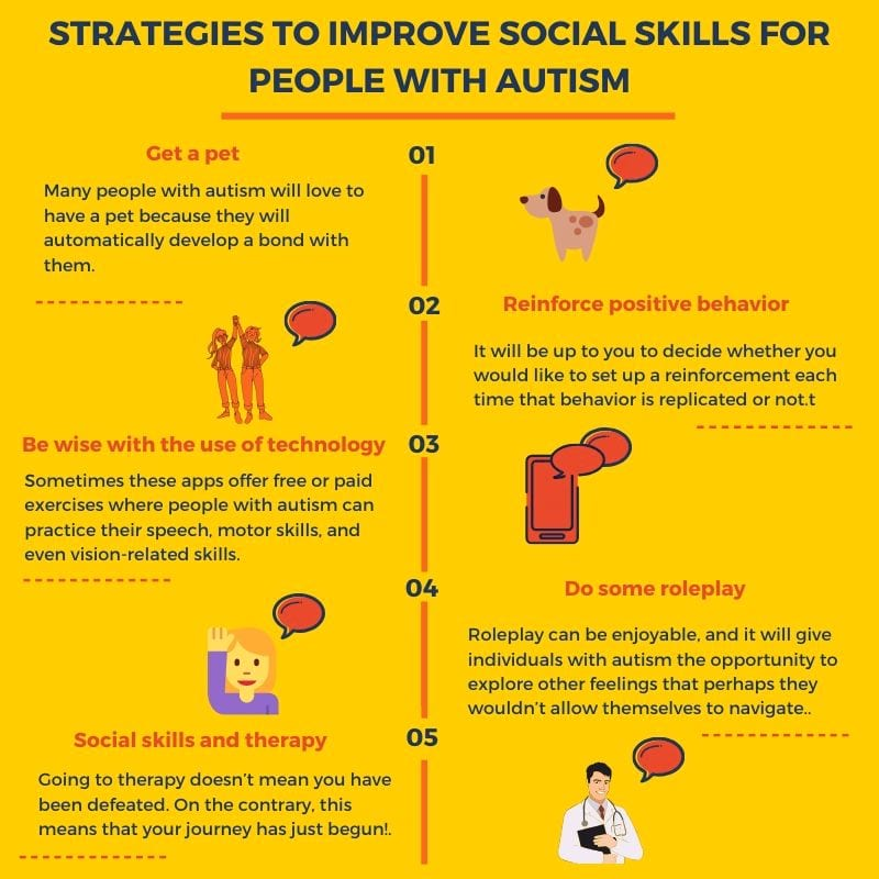 5 Strategies to Improve social skills for people with autism